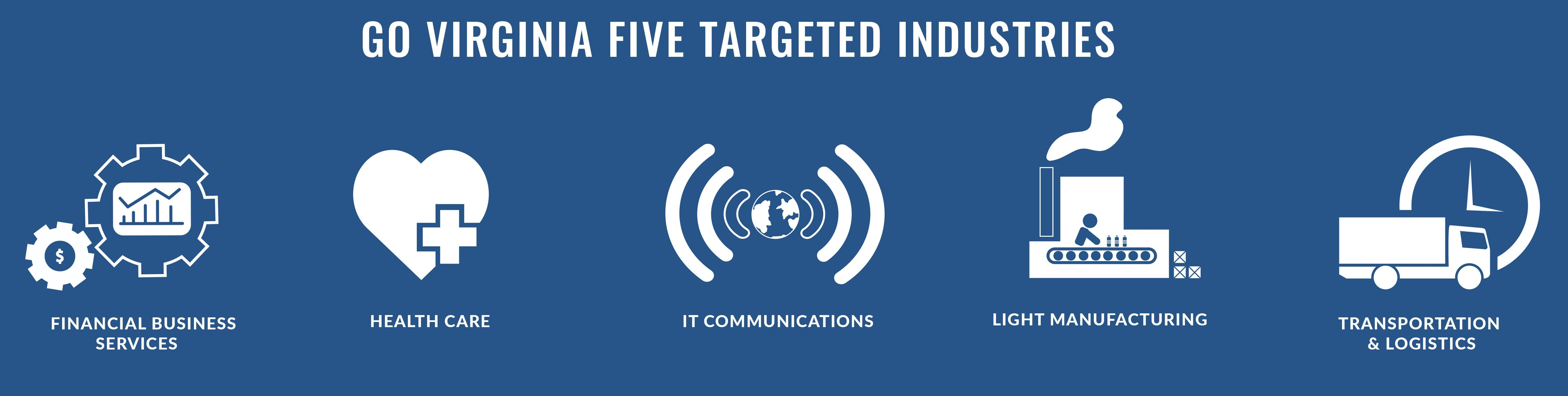 These are the 5 targeted industry clusters that GO-VIrginia associates with, those being Financial Business Services, Health care, IT communications, Light manufacturing and Transportation and logistics